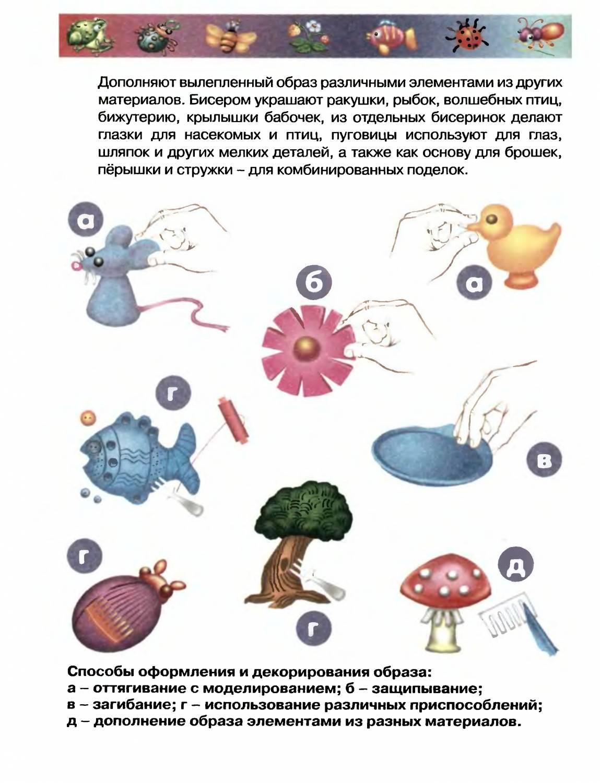 Схемы лепки фигуры человека разными способами6